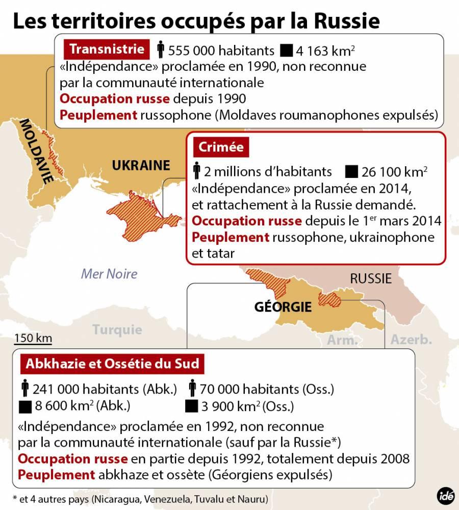 Les territoires occupés par la Russie ©  Idé