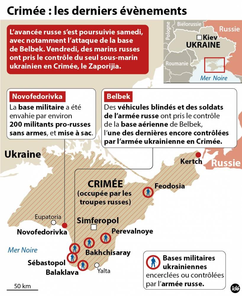 deux bases militaires ukrainiennes attaquées en Crimée ©  Idé