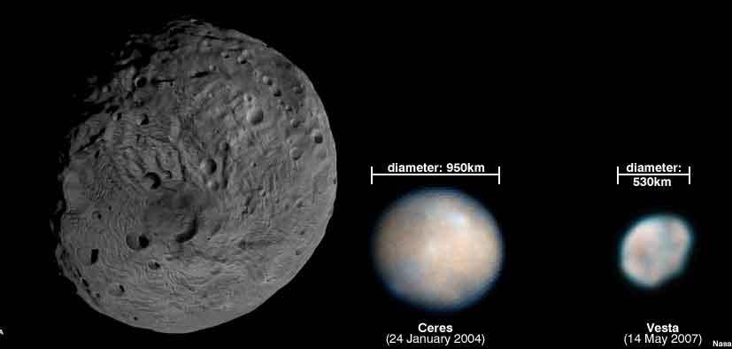 A gauche, à côté des représentations de Ceres et Vesta, on voit l'un des clichés de Vesta pris par la sonde Dawn. © Nasa