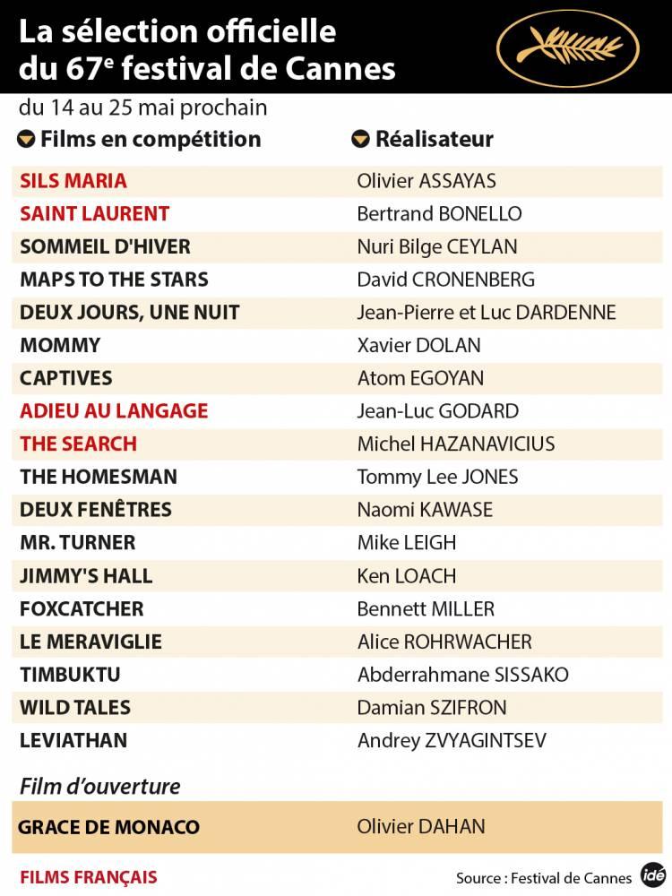 La sélection officielle du 67e Festival de Cannes ©  Idé