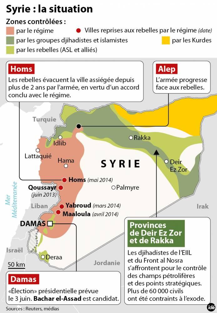 Syrie : la situation militaire sur le terrain © IDE IDE