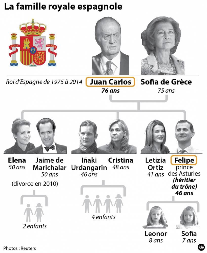 La famille royale espagnole ©  Idé