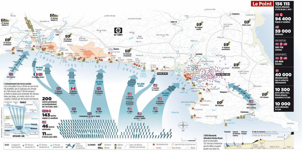 Infographie Le Point ©  Catherine Huguet