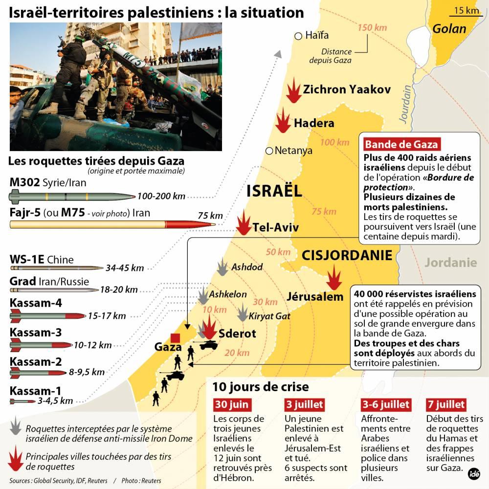 Israël - Hamas : les clés de la crise © IDE IDE