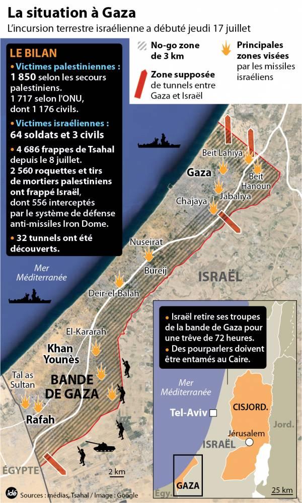 La situation à Gaza ©  Idé