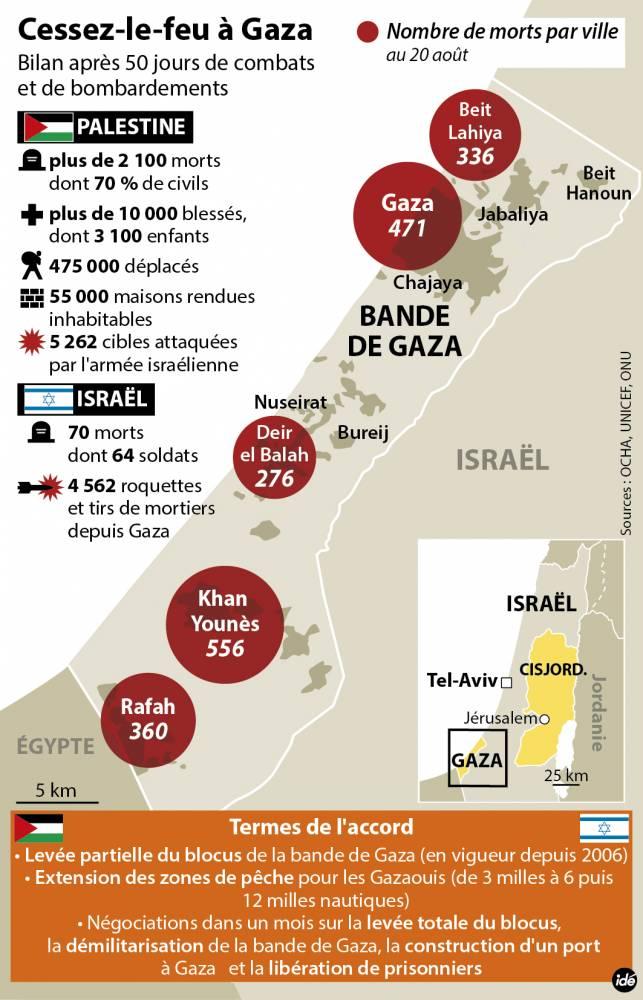 Gaza : une guerre sans vainqueur ©  Idé