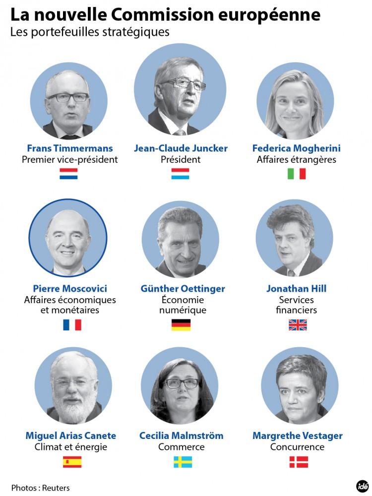 La nouvelle commission européenne ©  Idé