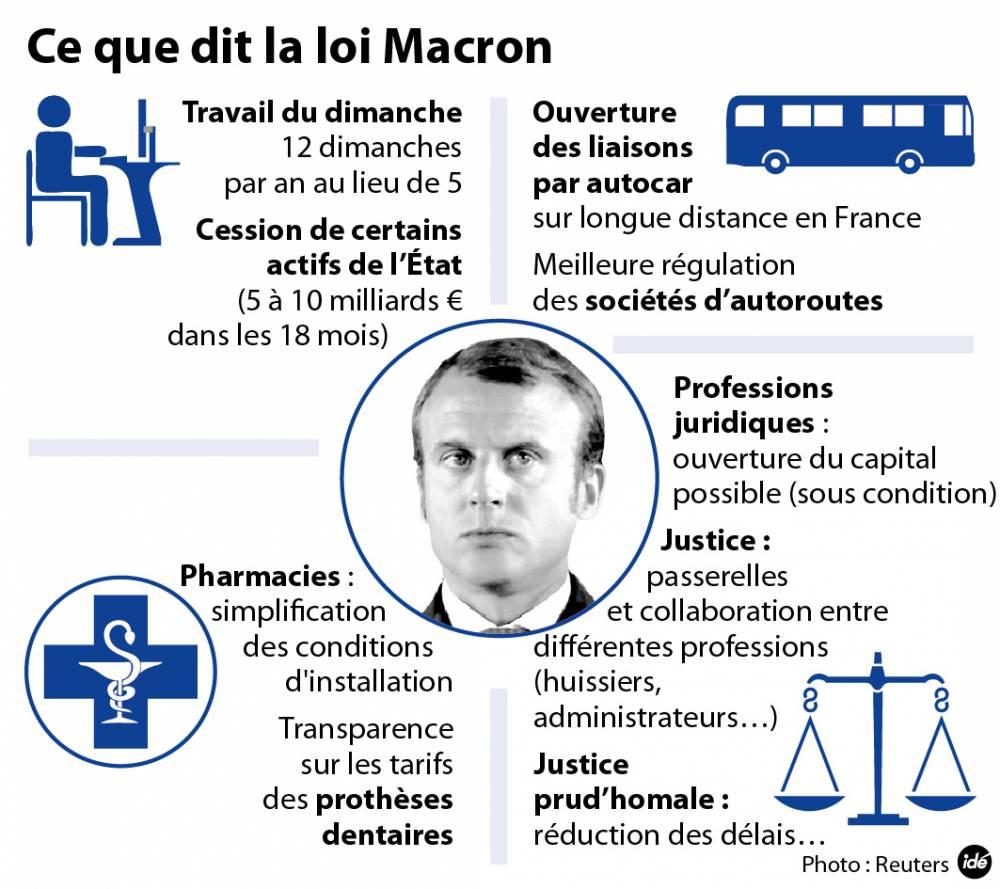 Les grandes dispositions de la loi Macron ©  Idé