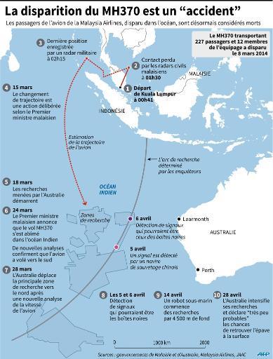 Carte de la Malaisie et de l'ouest de l'Australie retraçant les événements qui ont mené à la disparition du vol MH370 de la Malaysia Airlines © AFP, jfs/eto AFP