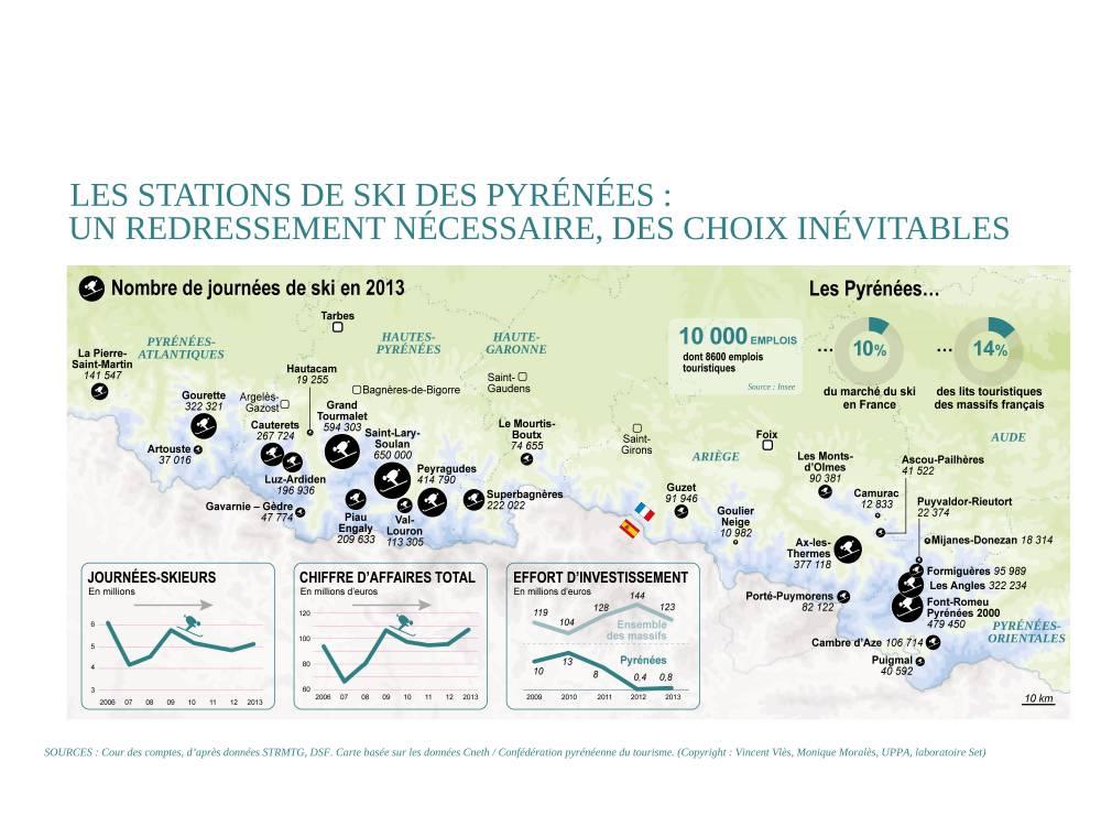 Les stations de ski des Pyrénées, un redressement obligatoire, des choix inévitables ©  DR