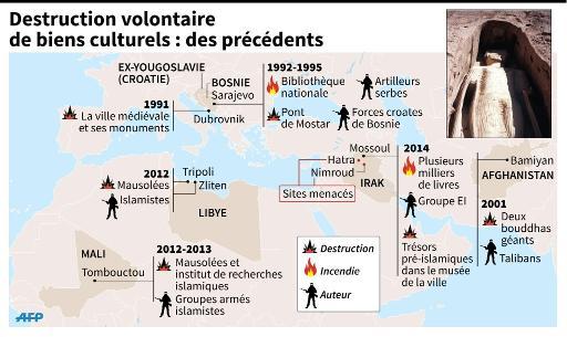 Carte de localisation des précédentes destructions volontaires de biens culturels depuis 1991 © K. Tian/ E. Tôn AFP