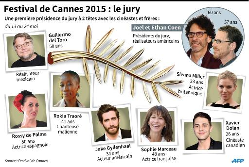 Festival de Cannes 2015 : le jury © K. Tian/V. Lefai/D. Mayer, dmk/vl AFP