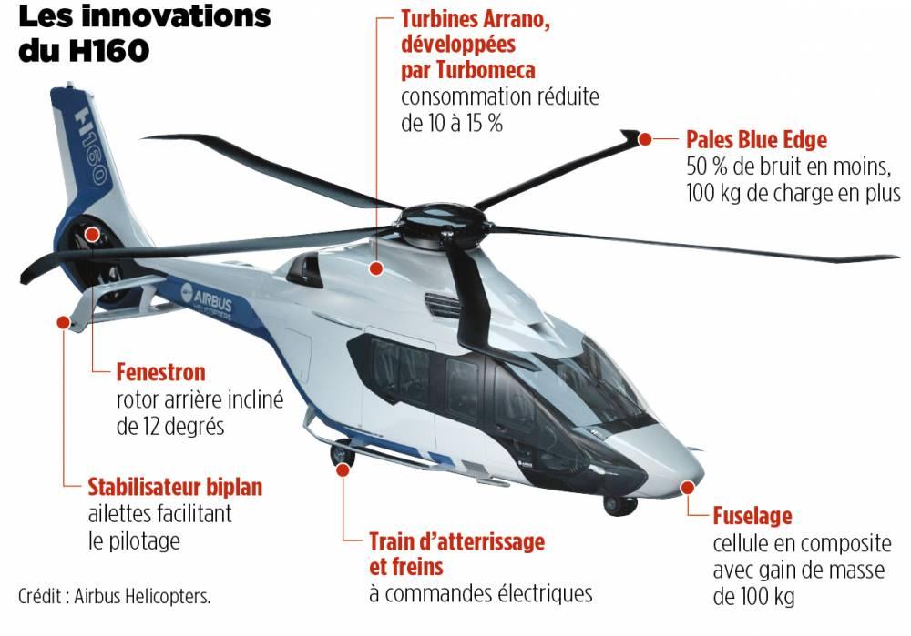 L'hélicoptère H160 ©  DR