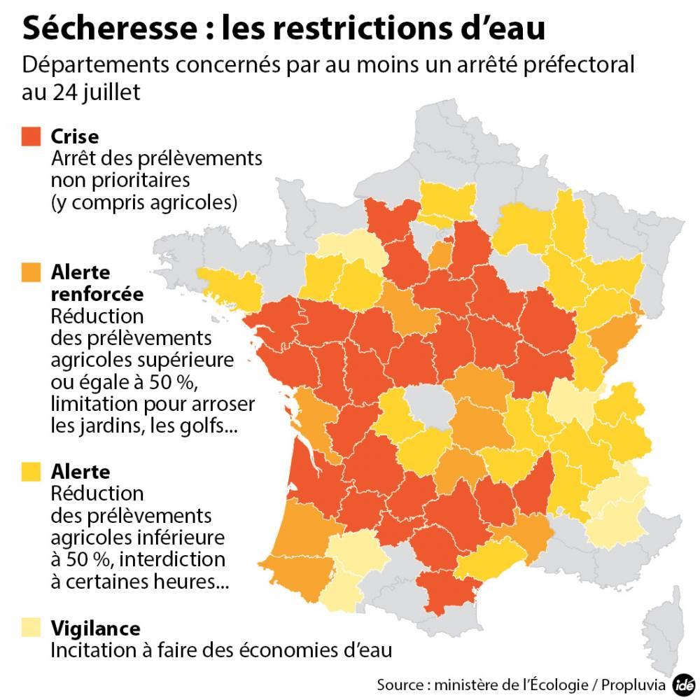 FIL-France-Secheresse