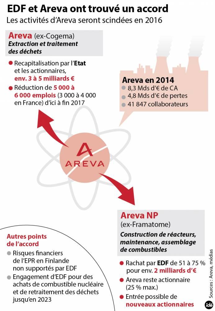 FIL-filiaire nucleaire-Q