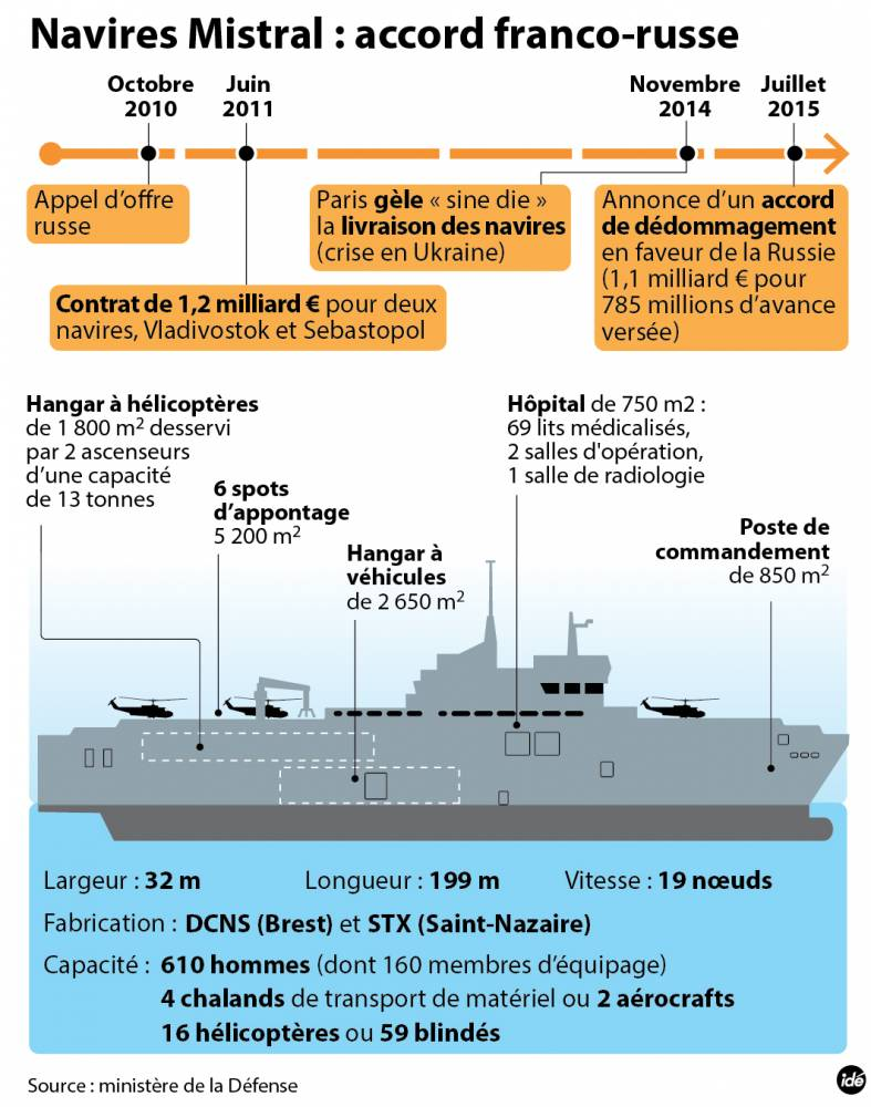 FIL-MISTRAL-20150731-remboursement-France