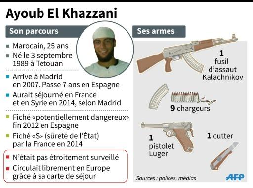 Ayoub El Khazzani © I.deVéricourt/A.Bommenel, abm AFP
