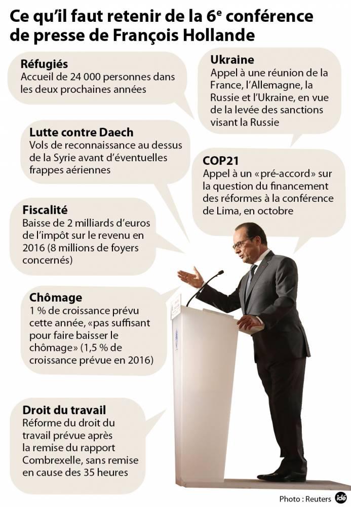 Les principales annonces de François Hollande ©  IDÉ