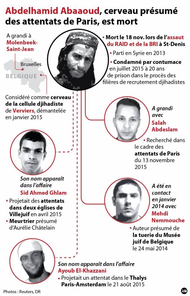 FIL-20151118-terroriste commanditaire