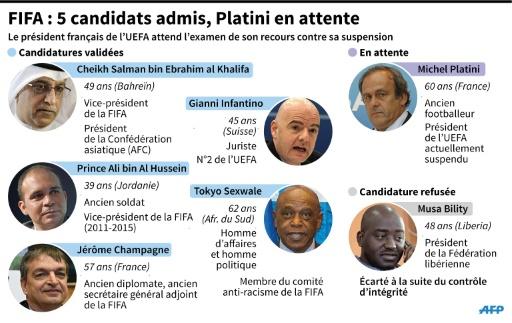 Fifa: 5 candidats admis à la succession de Joseph Blatter, Michel Platini en attente © V. Breschi/S.Blanchard, jfs/as/sim/abm AFP