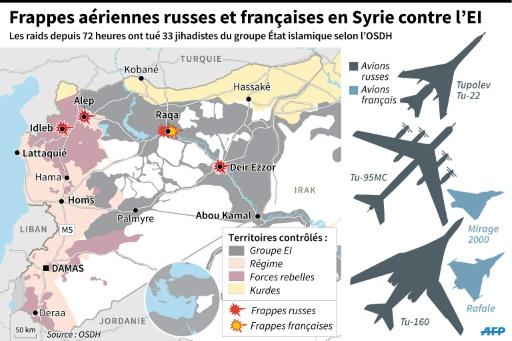 Frappes aériennes russes et françaises en Syrie contre l'EI © I.de Véricourt/V.Lefai, vl/sim AFP