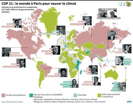 COP21: le monde à Paris pour sauver le climat © Maud ZABA, Simon MALFATTO AFP