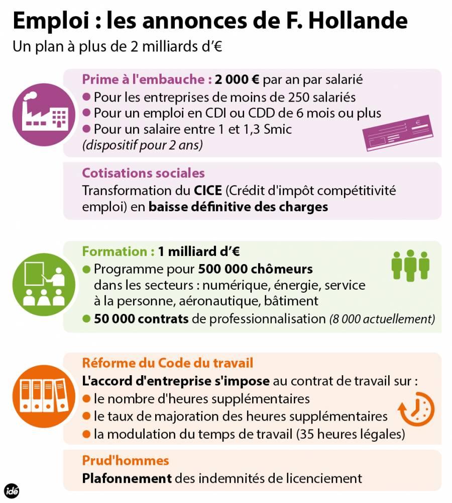 FIL-Gabarit-2cols-secours2