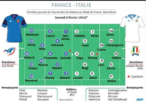 Six Nations : compositions France-Italie © Laurence SAUBADU AFP