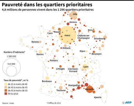 Pauvreté dans les quartiers prioritaires © L.Saubadu/V.Lefai, Jean-Michel CORNU AFP
