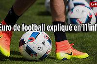 L'Euro de football expliqué en 11 infos. ©LePoint.fr
