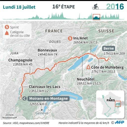 Le parcours de la 16e étape du Tour de France © Iris ROYER DE VERICOURT, Paul DEFOSSEUX AFP
