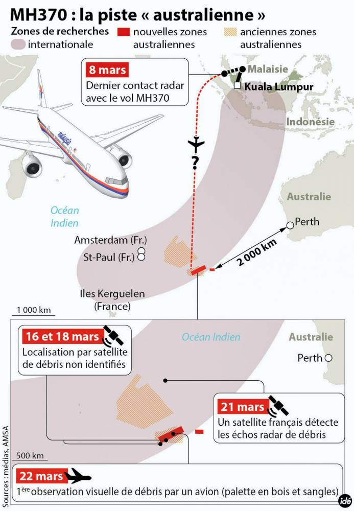 Infographie MH370 ©  AFP