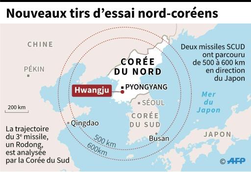Nouveaux tirs d'essai nord-coréens © Laurence CHU, John SAEKI, Sophie RAMIS AFP
