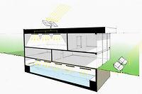 Grâce à des capteurs posés sur le toit, le soleil entre par un vaste maillage de fibres optiques. Dès qu'un nuage passe, la LED prend automatiquement le relais.
