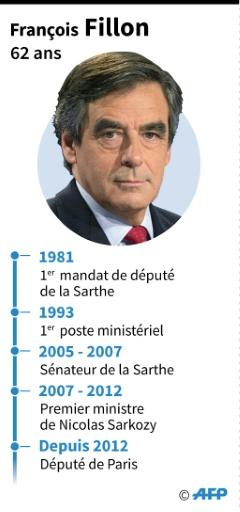 François Fillon © Laurence SAUBADU AFP