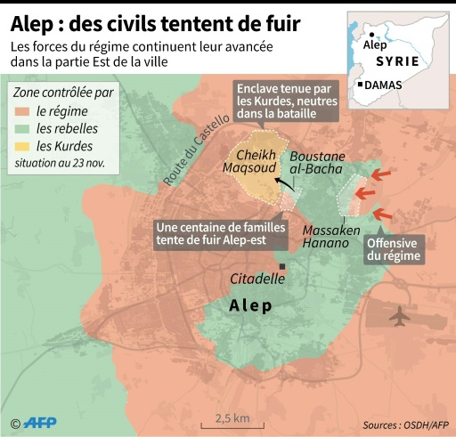 Alep : des civils tentent de fuir © Thomas SAINT-CRICQ, Kun TIAN, Sabrina BLANCHARD AFP