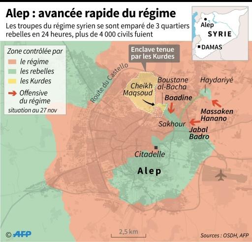 Localisation des quartiers d'Alep pris par le régime d'où plus de 4 000 civils fuient, et zones de contrôle des différents belligérants  © Vincent LEFAI, Valentina BRESCHI, Paz PIZARRO AFP