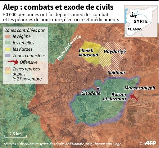 Alep: combats et exode de civils © Valentina BRESCHI, Simon MALFATTO, Frédéric BOURGEAIS, Sophie RAMIS AFP