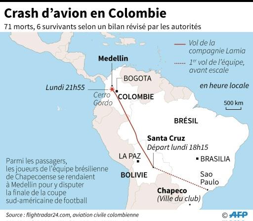 Carte montrant le trajet de l'avion de la compagnie LAMIA qui s'est écrasé lundi soir en Colombie avec l'équipe de football brésilienne de Chapecoense à son bord © John SAEKI, Laurence CHU AFP