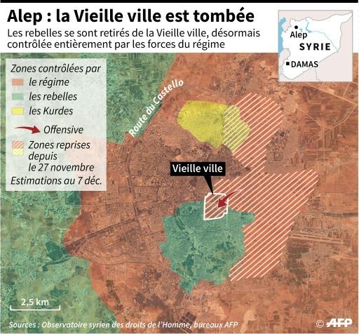 Alep : la Vieille ville est tombée © Valentina BRESCHI, Simon MALFATTO, Frédéric BOURGEAIS, Sophie RAMIS AFP