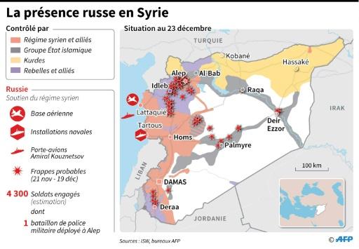 Présence des forces russes dans le conflit syrien © Paz PIZARRO, Thomas SAINT-CRICQ, Iris ROYER DE VERICOURT AFP