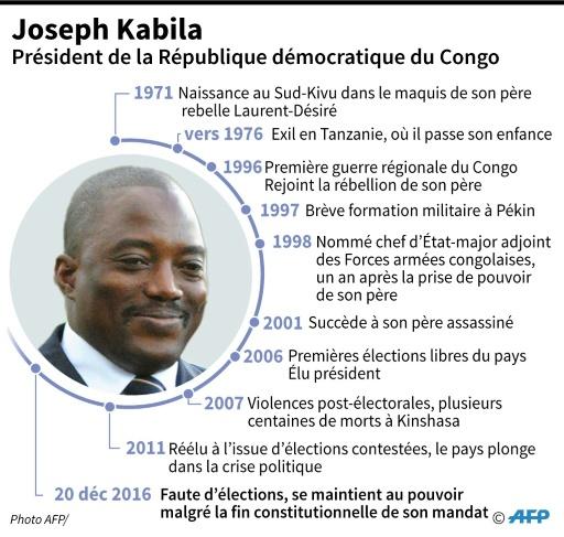 Joseph Kabila © Aude GENET, Jean Michel CORNU AFP