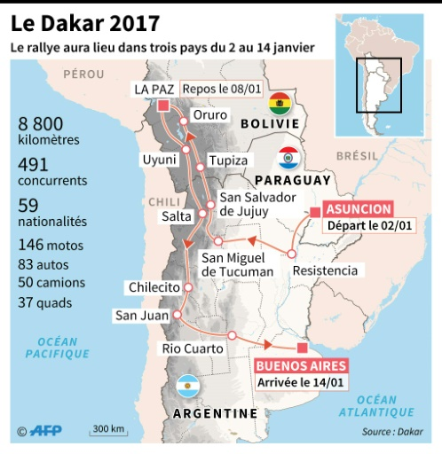 Présentation du Dakar 2017 © Thomas SAINT-CRICQ, Kun TIAN AFP