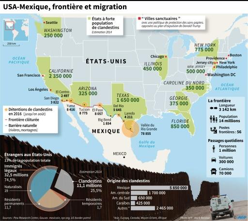 USA-Mexique, frontière et migration © Gustavo IZUS, Nicolas RAMALLO, Anella RETA, Vincent LEFAI, Sabrina BLANCHARD AFP