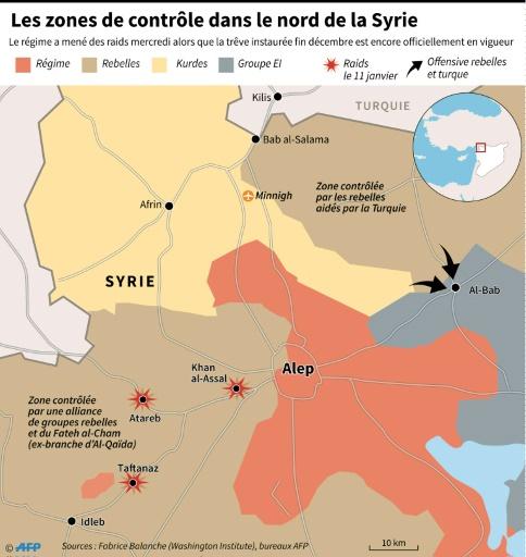 Zones de contrôle et derniers raids survenus dans le nord de la Syrie  © Thomas SAINT-CRICQ, Sophie RAMIS AFP