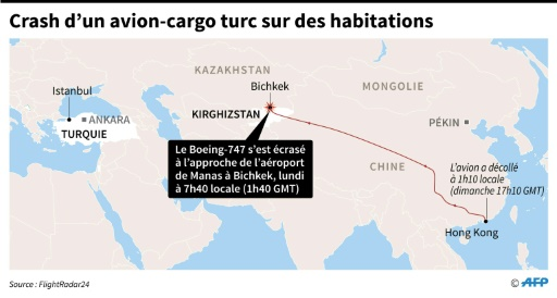 Crash d'un avion-cargo turc © Laurence CHU AFP