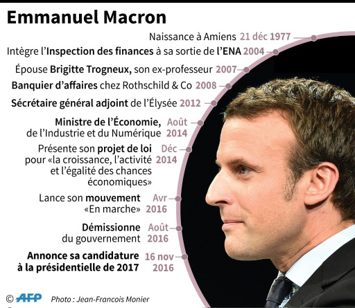 Emmanuel Macron © Thomas SAINT-CRICQ, Jean Michel CORNU, Vincent LEFAI, Iris ROYER DE VERICOURT AFP