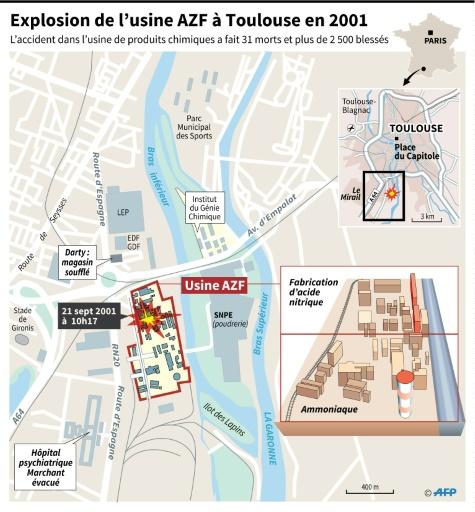 Explosion de l'usine AZF à Toulouse en 2001 © Valentina Berta, Daniele Mayer, Paz Pizarro AFP