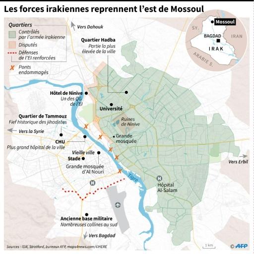 Plan de la ville de Mossoul et de ses points clés, évolution des combats © Thomas SAINT-CRICQ, Sabrina BLANCHARD, Simon MALFATTO AFP