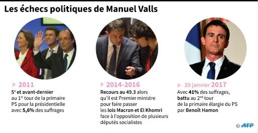 Les échecs politiques de Manuel Valls © Simon MALFATTO, Paz PIZARRO AFP